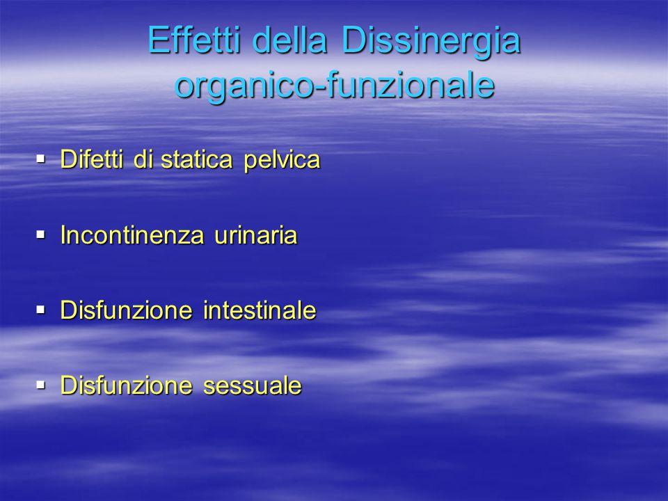 Effetti della Dissinergia organico-funzionale