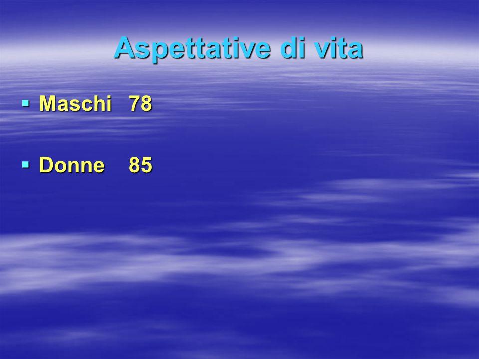 Aspettative di vita Maschi 78 Donne 85