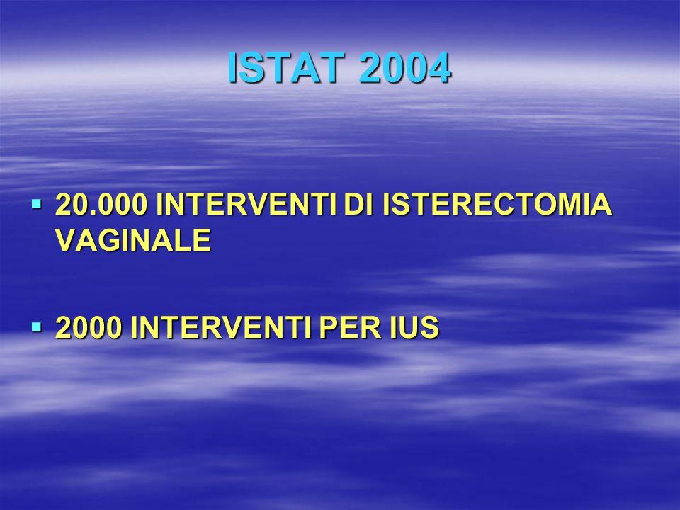 ISTAT 2004 20.000 INTERVENTI DI ISTERECTOMIA VAGINALE