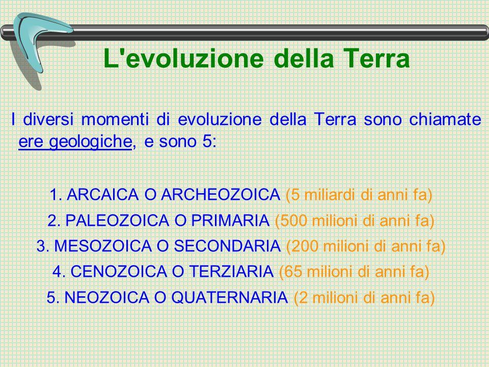 L evoluzione della Terra