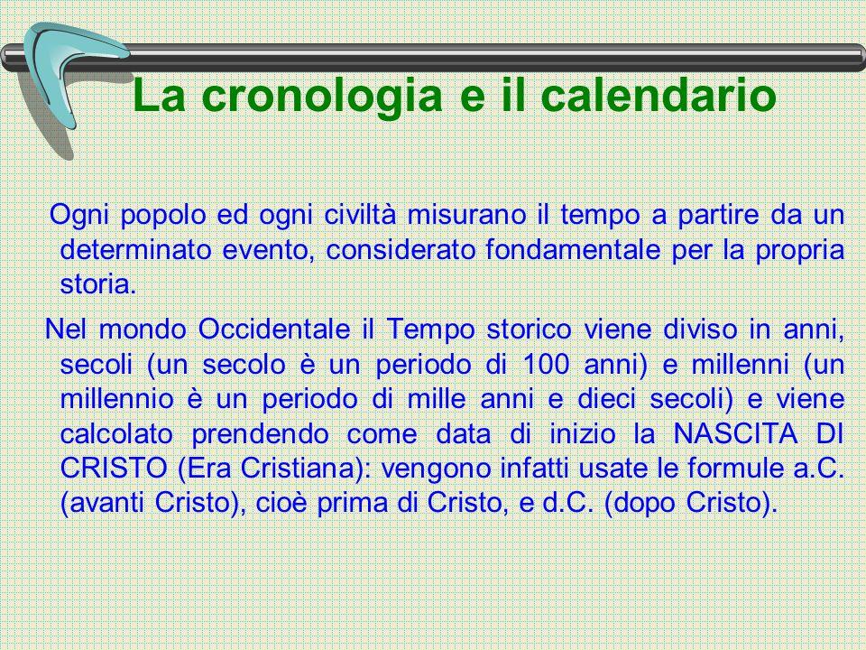 La cronologia e il calendario
