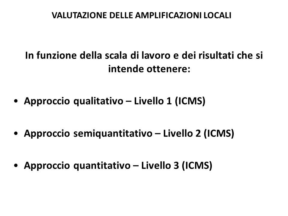 Approccio qualitativo – Livello 1 (ICMS)