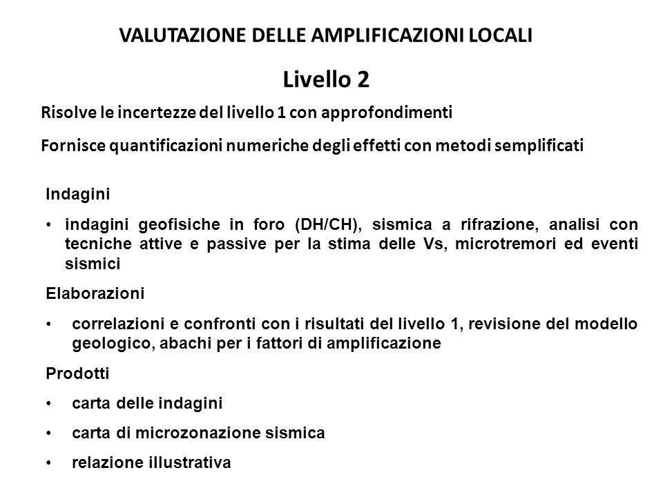 Livello 2 VALUTAZIONE DELLE AMPLIFICAZIONI LOCALI