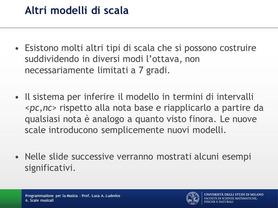 Altri modelli di scala