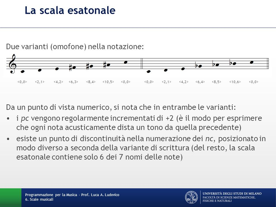 La scala esatonale Due varianti (omofone) nella notazione: