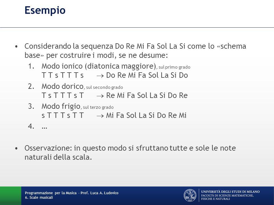 Esempio Considerando la sequenza Do Re Mi Fa Sol La Si come lo «schema base» per costruire i modi, se ne desume: