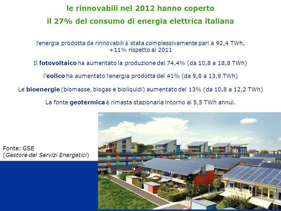 le rinnovabili nel 2012 hanno coperto