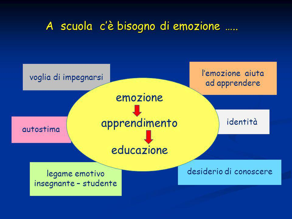 A scuola c'è bisogno di emozione …..
