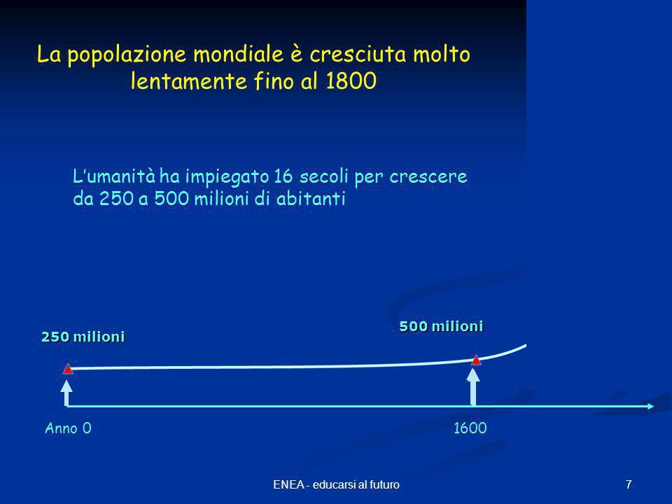 La popolazione mondiale è cresciuta molto lentamente fino al 1800