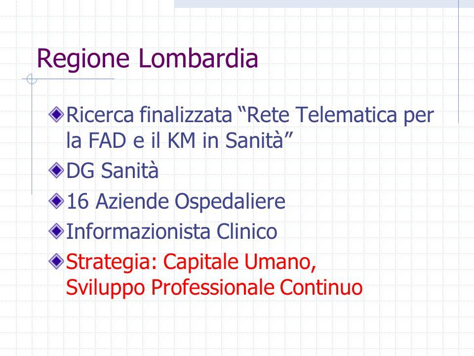Regione Lombardia Ricerca finalizzata Rete Telematica per la FAD e il KM in Sanità DG Sanità. 16 Aziende Ospedaliere.
