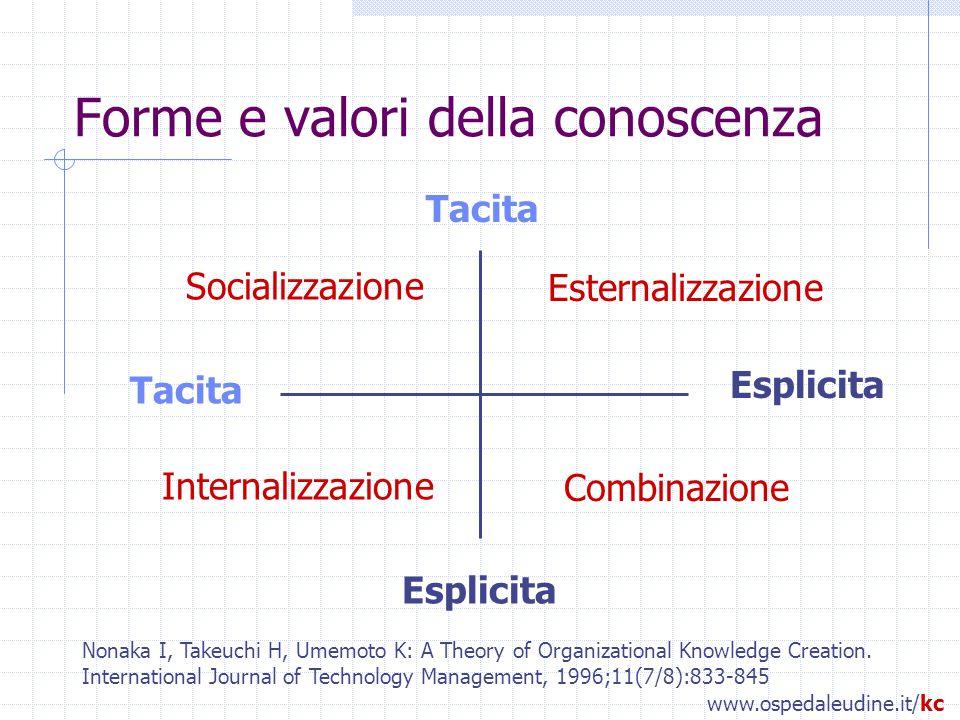 Forme e valori della conoscenza