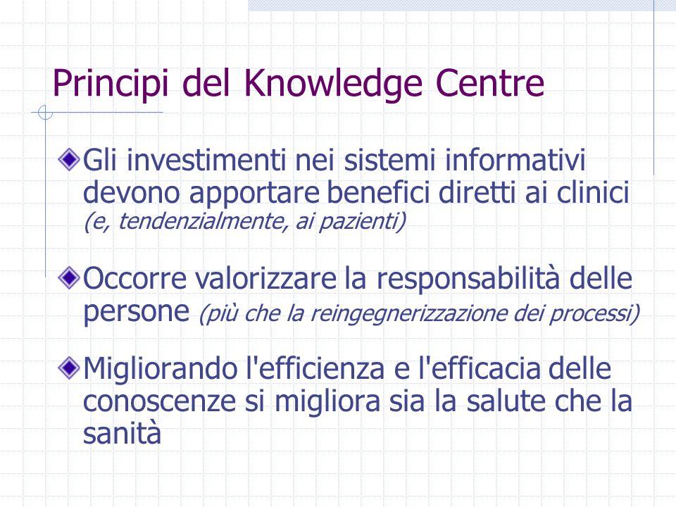 Principi del Knowledge Centre