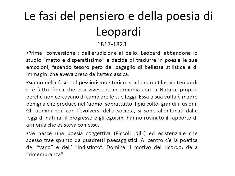 Le fasi del pensiero e della poesia di Leopardi