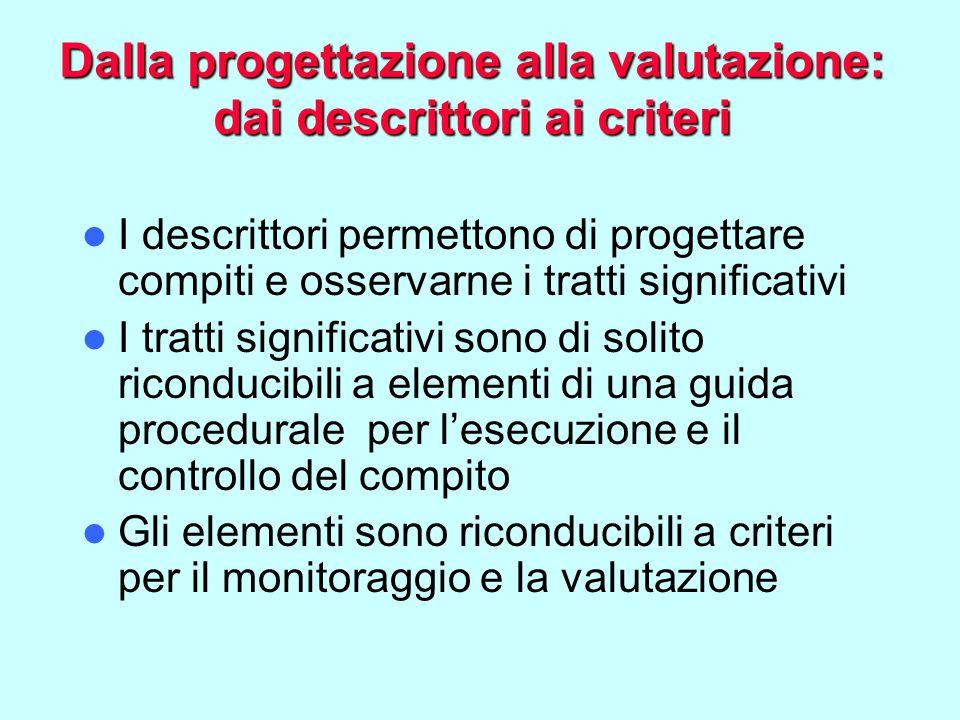 Dalla progettazione alla valutazione: dai descrittori ai criteri