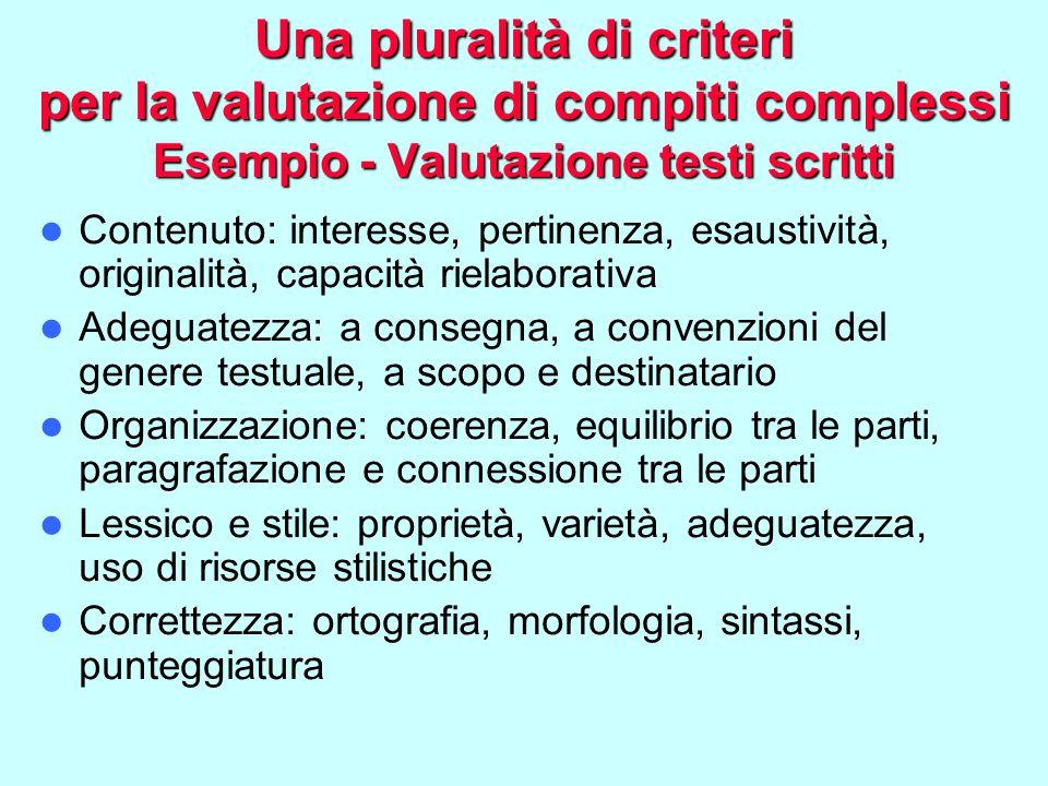 Una pluralità di criteri per la valutazione di compiti complessi Esempio - Valutazione testi scritti