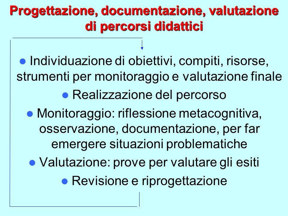 Progettazione, documentazione, valutazione di percorsi didattici