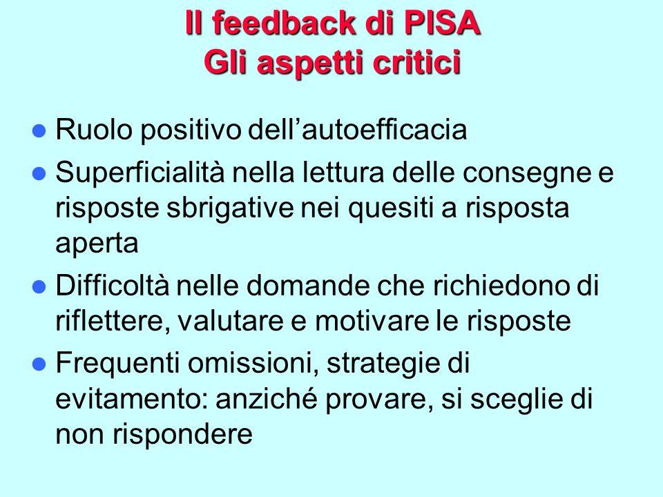 Il feedback di PISA Gli aspetti critici