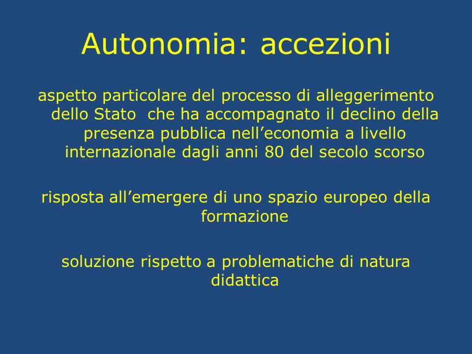 Autonomia: accezioni