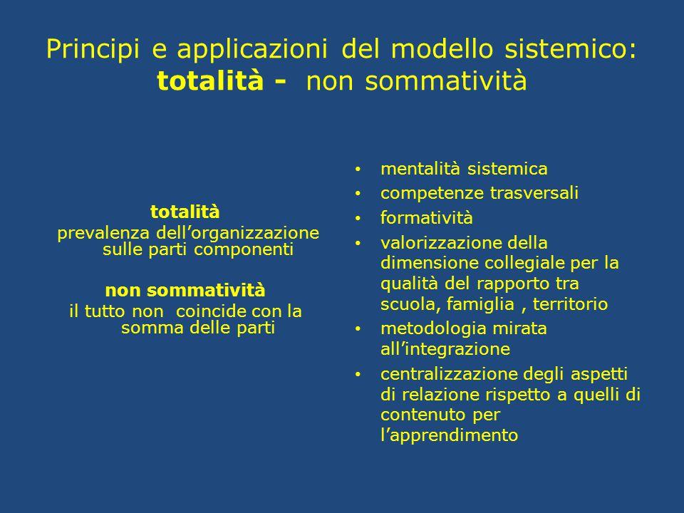 Principi e applicazioni del modello sistemico: totalità - non sommatività