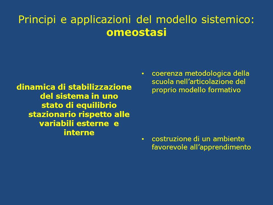 Principi e applicazioni del modello sistemico: omeostasi