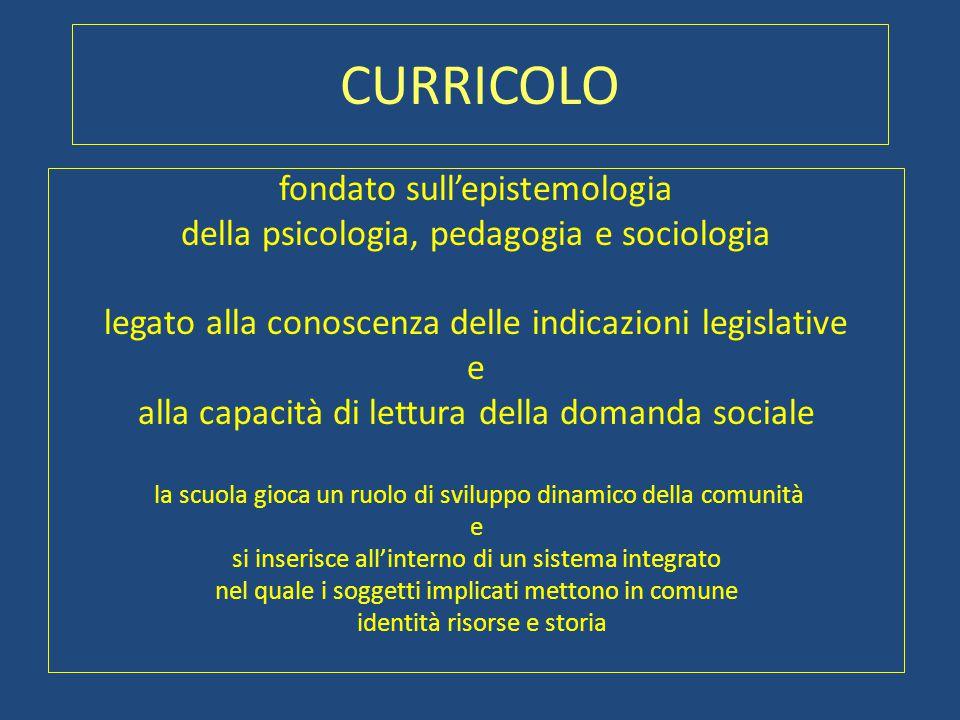 CURRICOLO fondato sull'epistemologia