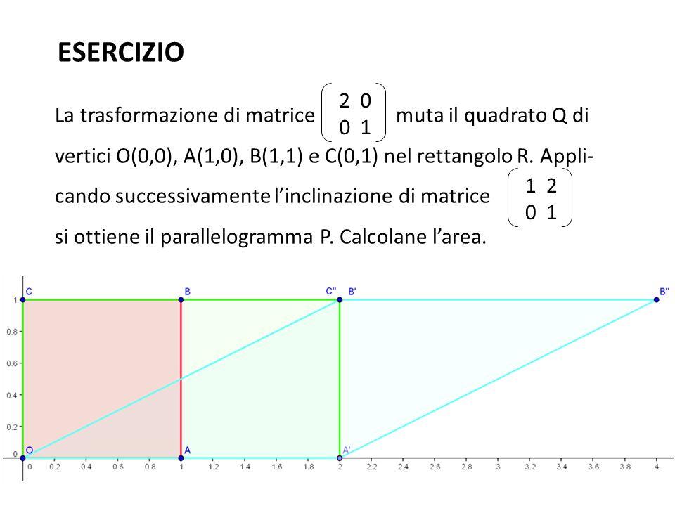 ESERCIZIO 2 0. 0 1.