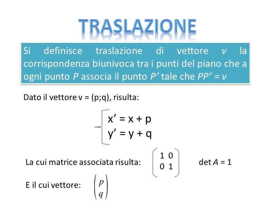 Traslazione x' = x + p y' = y + q