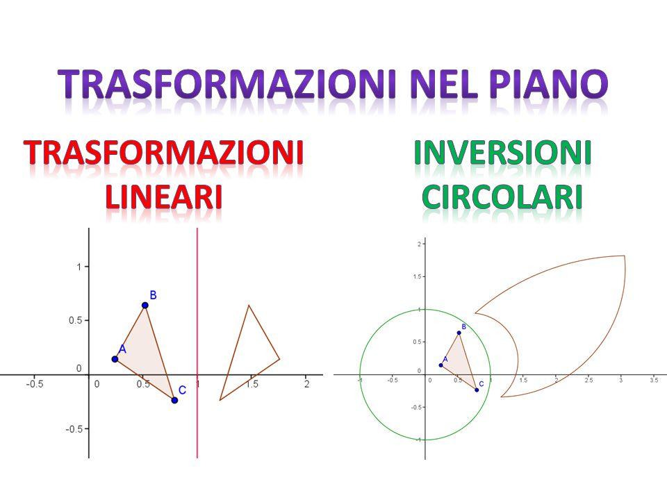 Trasformazioni nel piano Trasformazioni LINEARI