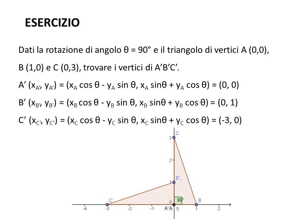 ESERCIZIO Dati la rotazione di angolo θ = 90° e il triangolo di vertici A (0,0), B (1,0) e C (0,3), trovare i vertici di A'B'C'.