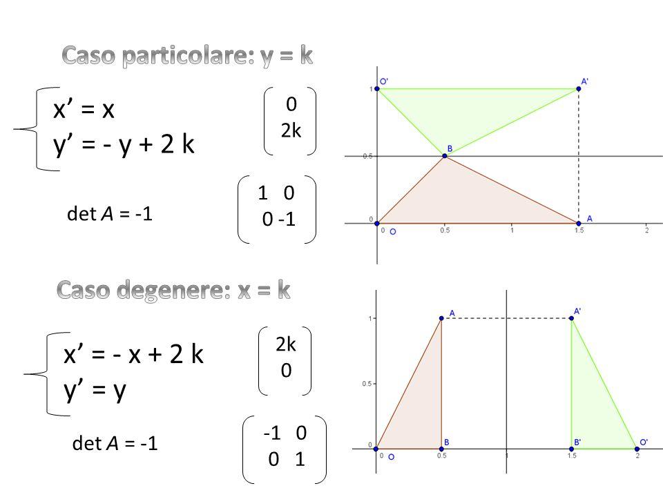 x' = x y' = - y + 2 k x' = - x + 2 k y' = y Caso particolare: y = k