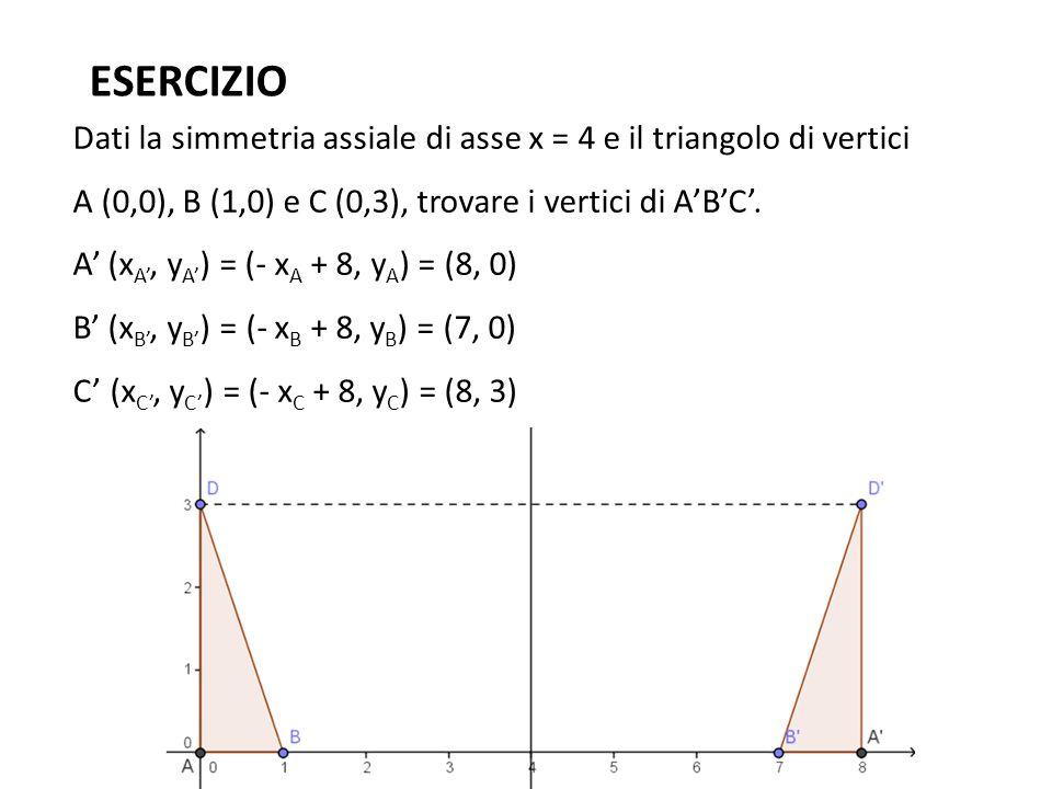 ESERCIZIO Dati la simmetria assiale di asse x = 4 e il triangolo di vertici A (0,0), B (1,0) e C (0,3), trovare i vertici di A'B'C'.