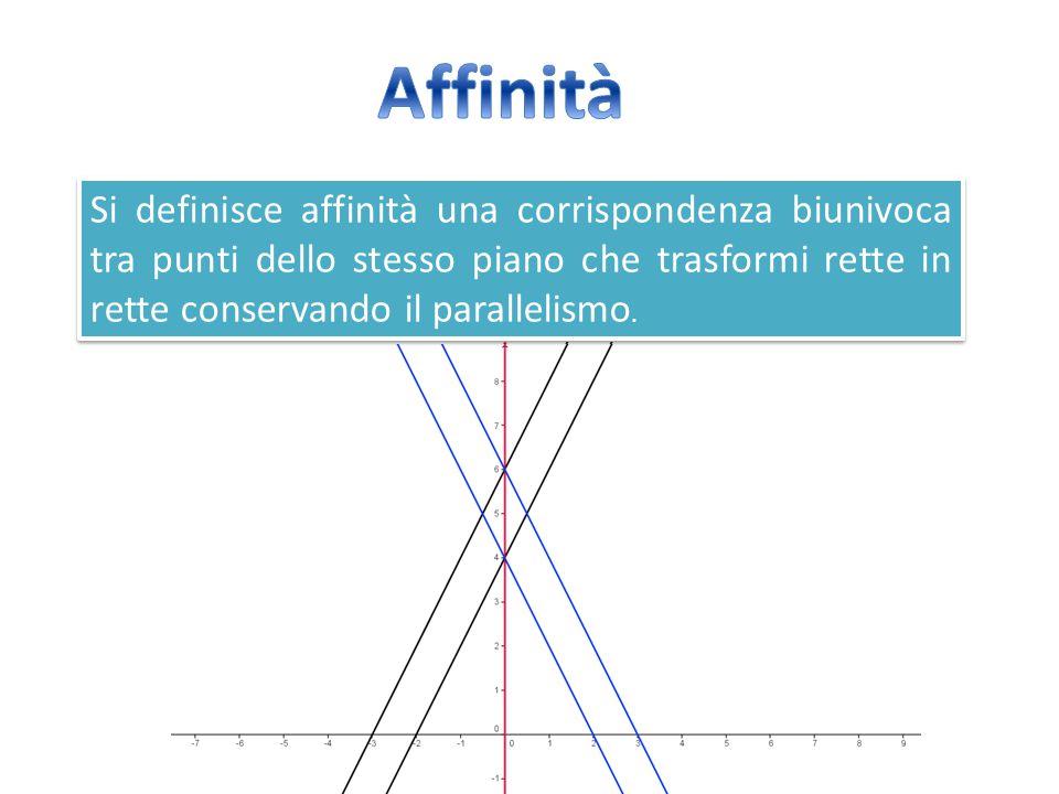 Affinità Si definisce affinità una corrispondenza biunivoca tra punti dello stesso piano che trasformi rette in rette conservando il parallelismo.
