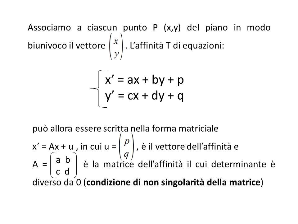 x' = ax + by + p y' = cx + dy + q