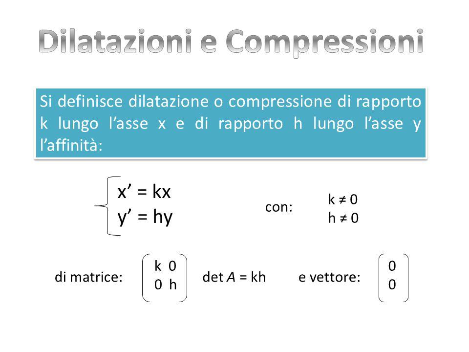 Dilatazioni e Compressioni