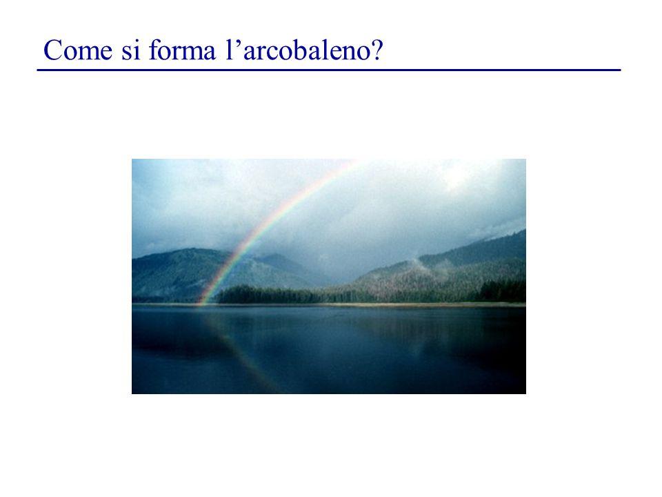Come si forma l'arcobaleno
