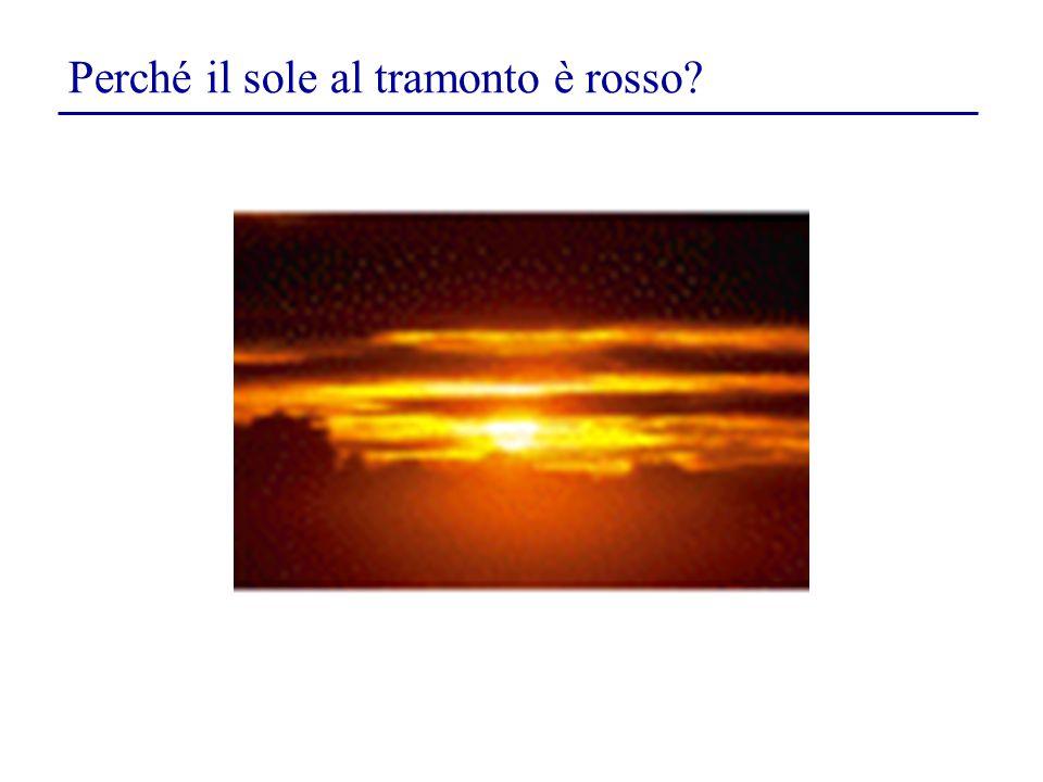 Perché il sole al tramonto è rosso