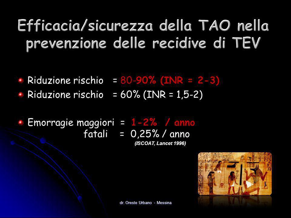 Efficacia/sicurezza della TAO nella prevenzione delle recidive di TEV
