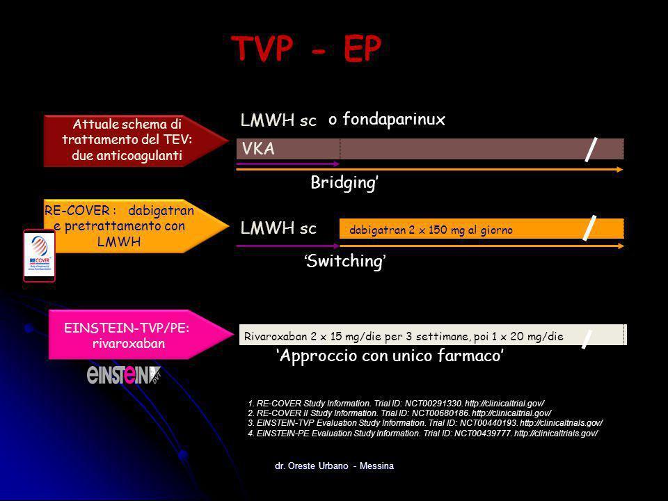 TVP - EP LMWH sc o fondaparinux VKA 'Bridging' LMWH sc