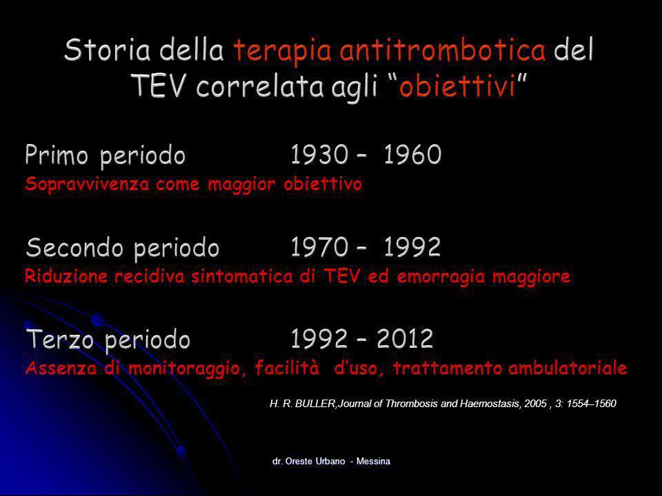 Storia della terapia antitrombotica del TEV correlata agli obiettivi