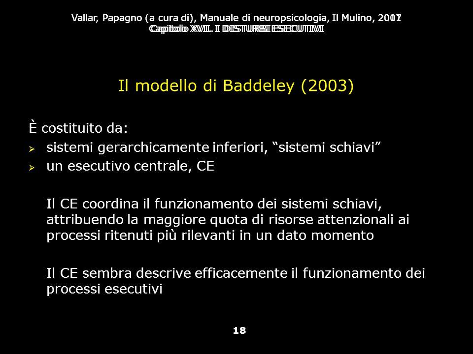 Il modello di Baddeley (2003)