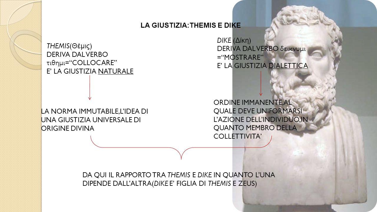 LA GIUSTIZIA:THEMIS E DIKE