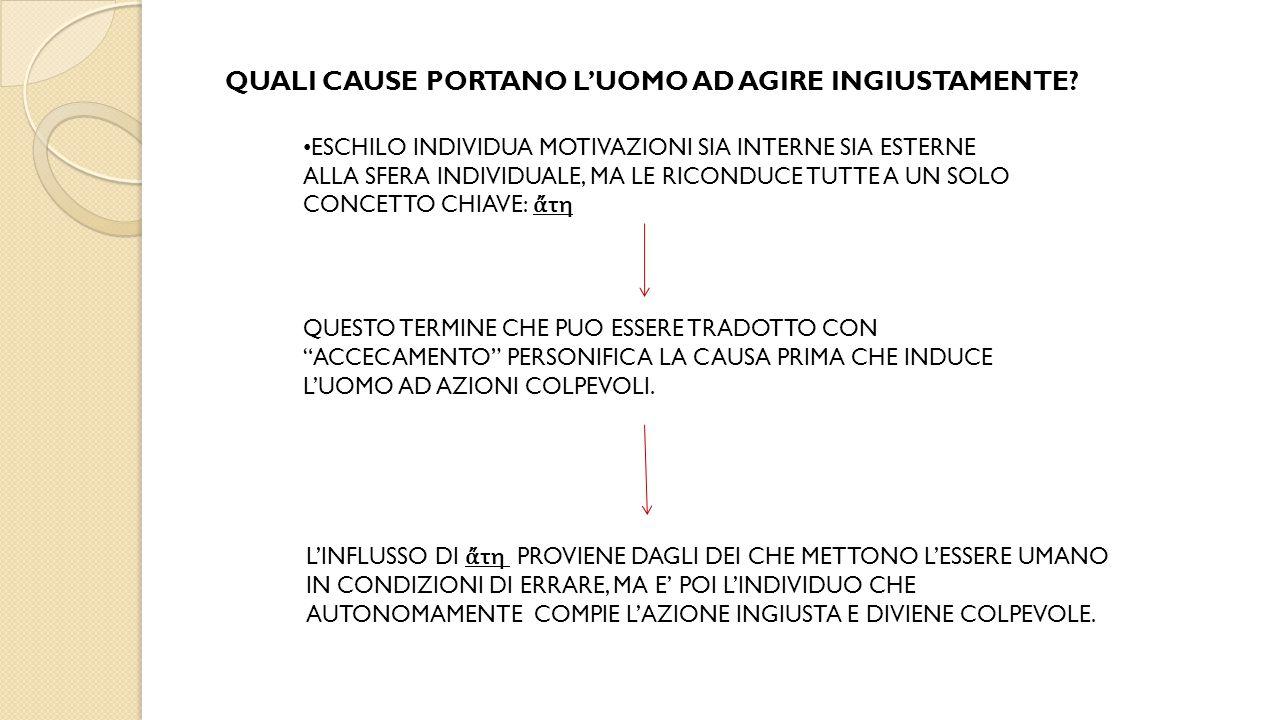 QUALI CAUSE PORTANO L'UOMO AD AGIRE INGIUSTAMENTE
