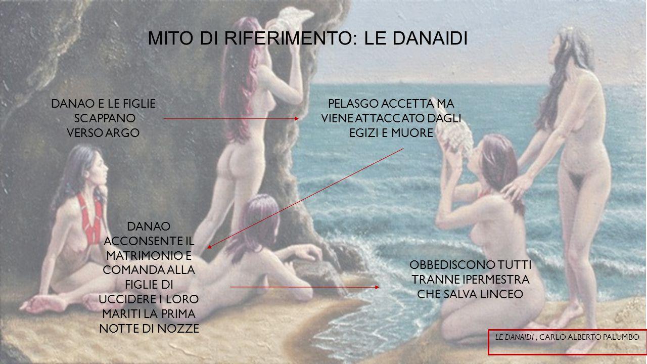 MITO DI RIFERIMENTO: LE DANAIDI