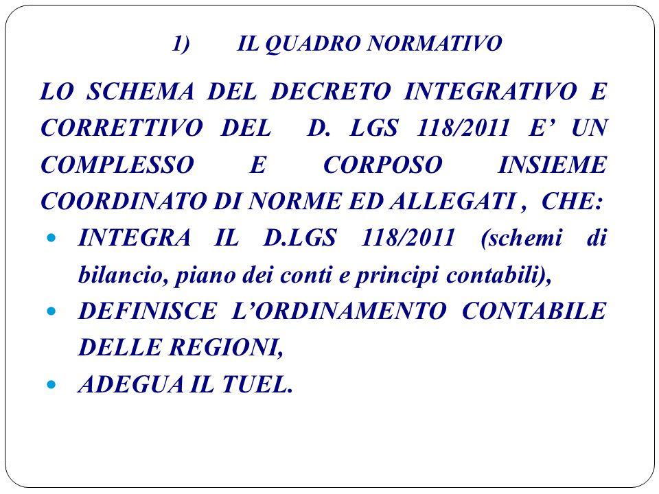 DEFINISCE L'ORDINAMENTO CONTABILE DELLE REGIONI, ADEGUA IL TUEL.