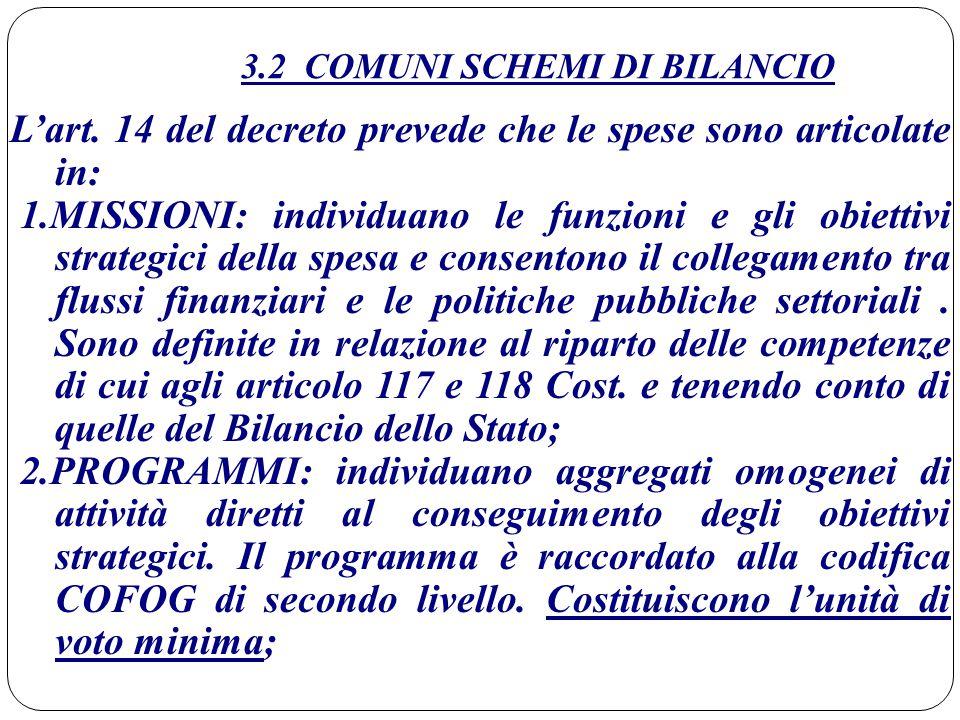 3.2 COMUNI SCHEMI DI BILANCIO