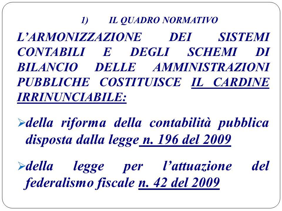 della legge per l'attuazione del federalismo fiscale n. 42 del 2009