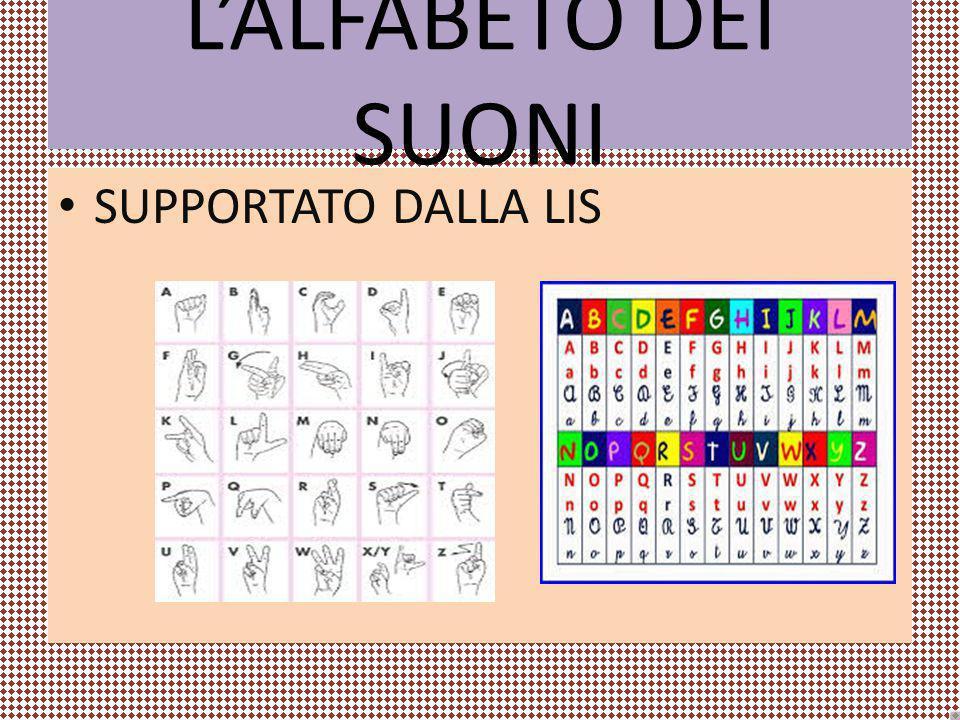 L'ALFABETO DEI SUONI SUPPORTATO DALLA LIS