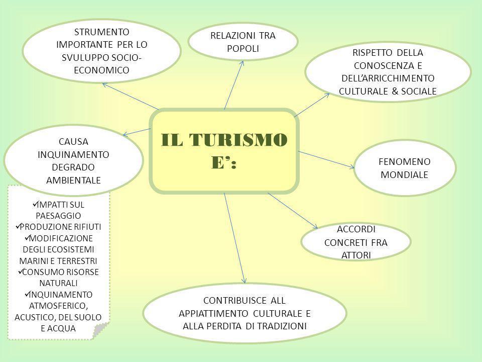 IL TURISMO E': STRUMENTO IMPORTANTE PER LO SVULUPPO SOCIO-ECONOMICO