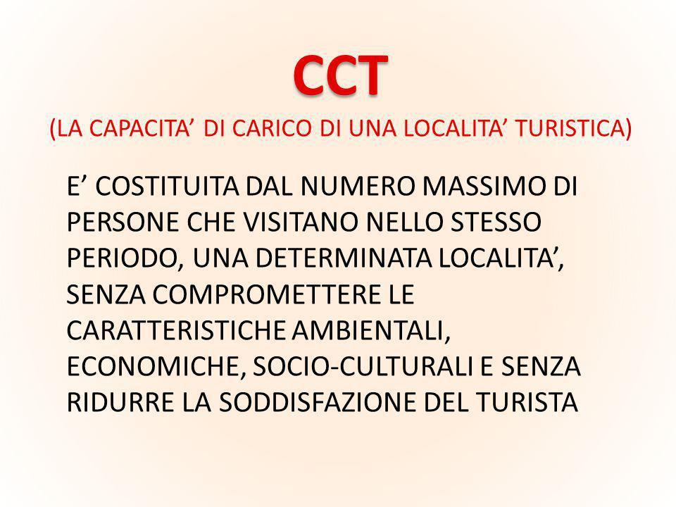 CCT (LA CAPACITA' DI CARICO DI UNA LOCALITA' TURISTICA)