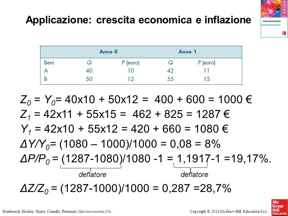 Applicazione: crescita economica e inflazione